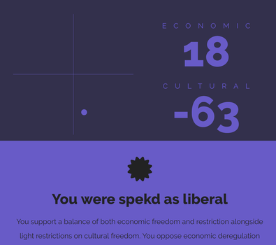 Updated Spekr Result (Date: 18 - 4 - 2017) by TheArtFrog
