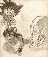 Many Faces of Goku by niggyd