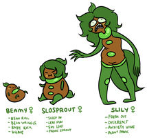 Slosprout by KreedKafer