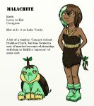 Malachite Reference sheet by PandaKitty103