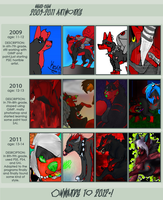 Improvement meme 2009-2011+ by SickAede