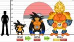 A Pokemon Of Saiyan Proportions by Corad