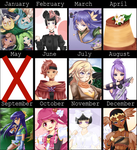 Art Summary 2014 by BlissClouds