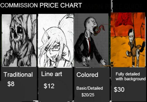 Commission price chart by CB3-sin