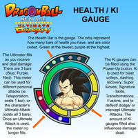 DBNA Ultimate Budokai Health Ki Gauge Concept by MalikStudios
