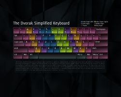 The Dvorak Simplified Keyboard by 0178120181524