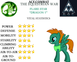 Ace Combat: The Equestrian War - Flare Star by SonictheHedgehogPL