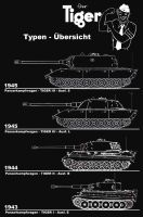 Tiger Typelist 1946 by Splinter54
