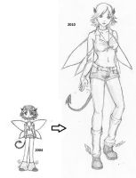 2004 to 2010 Comparison by Cao