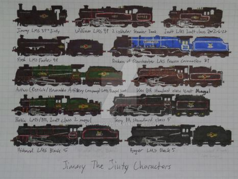 Jimmy the Jinty sprite v.2 by drawing425