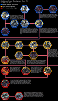 Knightmare Frame Chart R2 by TurinuZ