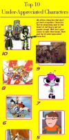 My Top 10 Most Underrated Characters 02 by SithVampireMaster27