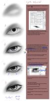 Eye tutorial by Anermik