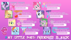 Pony Friendly Comparison Meme by pachikira