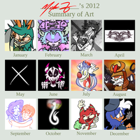 Myles's Art of 2012 Chart Meme by heyitsmyles