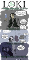 Loki The Movie P2 by Churaka
