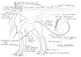 ShiRahfactsheet2 by moonfeather