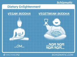 Dietary Enlightenment by schizmatic