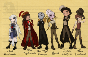 Dungeons and Dragons character heights by PhantasmicDream