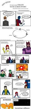 The X-men Game by magickmaker