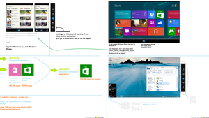Microsoft Windows 8.1 Concept! by tmpcox