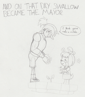 Swallow and Oscar in Animal Crossing 1 by SamCyberCat