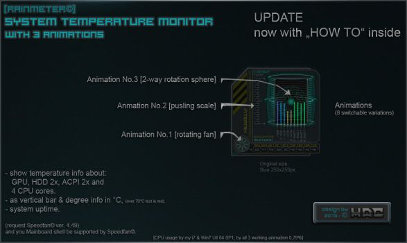 System Temp Monitor 2.0 by d4fmac