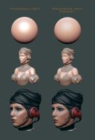 Zbrush Skin Material by HazardousArts