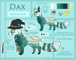 Dax Reference Sheet by Fayven