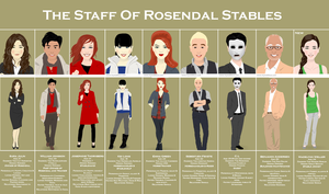 Staff Of Rosendal Stables by Jullelin