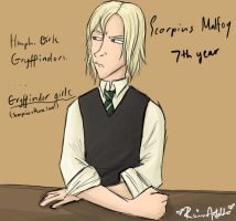 :HP: Scorpius by RainaAstaldo