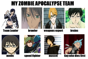 Anime Apocalypse Team by codehostclub