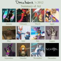 : 2012 Summary : by dar-a