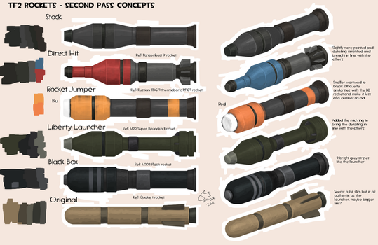 TF2 Rocket Concepts v2 by Elbagast