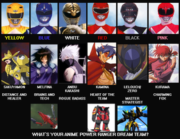 Future Anime Ranger project by bulletproofturtleman