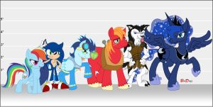 Commission: A New Dawn - Height Reference Chart by BroDogz