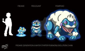 Froakie Evolution Chart