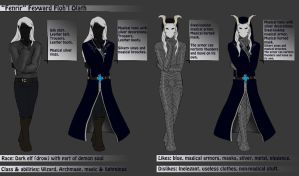 Reference Sheet- Fenrir by Lilith-the-5th