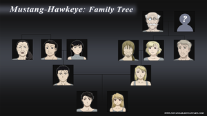 Mustang-Hawkeye Family Tree by NoVaNoah