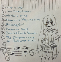 Album Art~ Songs. by vocalover9326