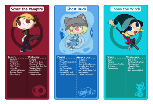 Monsters Trio: Powers and Weaknesses by JKSketchy