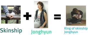 Skinship Equation by animeloverforever102