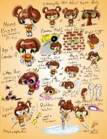 Bugbe PPG OCT profile by Xilent-Knights