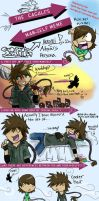 man self meme of epicness by Aibyou