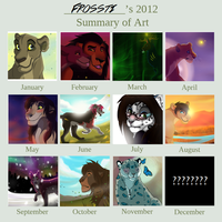 2012 Art Meme by Frosstie