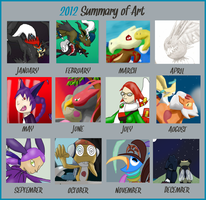 2012 summary of art. by HoneyShuckle