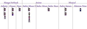 Sailor Saturn Sprites by S-Earth-Girl