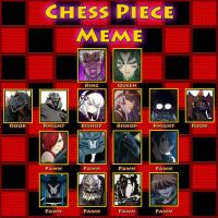 My Chess Piece Meme (Villains) by artdog22