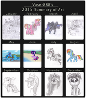 2015 Summary of Art by vaser888