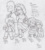 The Simpsons: Evolution.  Bart's Family by simpspin
